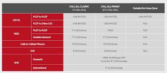 broadband value added services landline