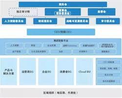 Tencent Ali Xiaomi Internet Companies Enter The