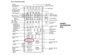 where is the fuel pump relay on a 1998 ford explorer 1998 Ford Explorer Fuse Box Diagram 1998 Ford Explorer Fuse Box Diagram #29 fuse box diagram for 1998 ford explorer