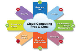 cloud computing expository essay sample  revolutionary exploitations of multi nodal online connections for data management and program processing the future of computing has evolved out