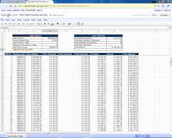 Car Amortization Spreadsheet Basecampjonkoping Se