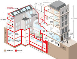 dumbwaiter plans. roomy: three houses will be knocked together to build a 50 room \u0027super- dumbwaiter plans