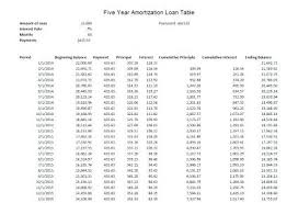 Mortgage Amortization Excel Spreadsheet Mortgage Calculator