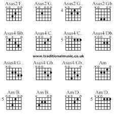 Advanced Guitar Chords Asus2 F Asus2 G Asus2 G Asus2 Gb