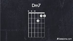 Guitar Chord Chart Dm7 Dm7 Guitar Chord The 12 Best Ways To Play W Charts