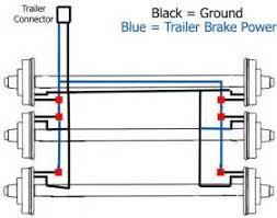 similiar k trailer brake wiring diagram keywords electric trailer brake wiring diagrams complete wiring for lights