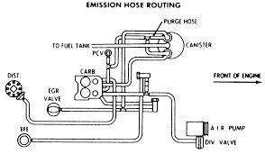 saturn sl l mfi dohc cyl repair guides vacuum 9 1979 305 cid 5 0l high altitude