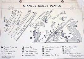 Best 25 Wood Plane Ideas On Pinterest  Stanley Plane Wood Tools Stanley Bench Planes