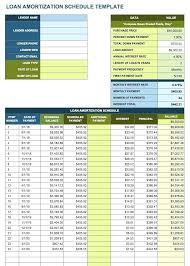 Auto Loan Amortization Schedule Extra Payments Excel Fresh