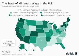 Chart The State Of Minimum Wage In The U S Statista