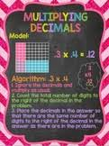 Multiplying Decimals Anchor Chart Worksheets Teaching