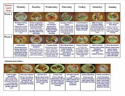 Diabetes Meal Planning Pdf Diabetic Food Chart Pdf Seocinim Com