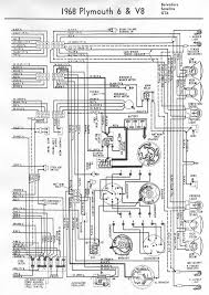 1967 plymouth satellite wiring diagram wiring diagram for you • color wiring diagram on 1967 plymouth barracuda wiring diagram rh 16 unimath de 1967 plymouth satellite wiring diagram plymouth wiring diagrams dash cluster