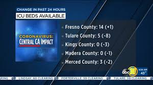 Victoria premier daniel andrews announced the lockdown for the state, starting at midnight on friday, calling it a short, sharp circuit breaker. Central California Covid 19 Updates Latest Icu Capacities Stay Home Orders Coronavirus Restrictions Abc30 Fresno