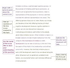 Writing process ppt and assignment keepsmiling ca