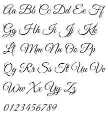 Yaitu ditulis bersambung dengan majrurnya yakni lam, kaf, ba' dan huruf keren! Kaligrafi Huruf A Sampai Z Cikimm Com