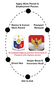 Excel Temp Service Maid Agency Ar Excel Employment Agency