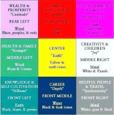 office feng shui colors. Feng Shui Colors For Bedroom Office Decorating The Diagram Guest
