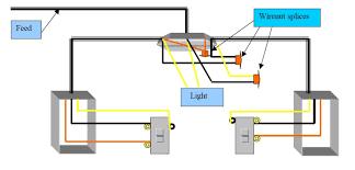 3 way switch diagram power into switch wiring diagram schematics wire for 3 way switch nilza net