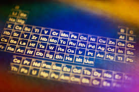 Memorize The First 20 Elements On The Periodic Table