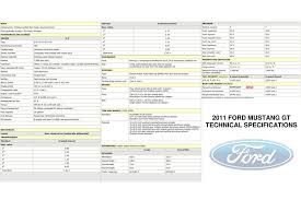 ford excursion wiring diagram wirdig 2002 ford excursion fuse box diagram together jeep light bar wind