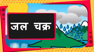 Science What Is Water Cycle And How Rain Occurs Hindi