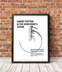 Harry Potter The Sorcerers Stone Word Frequency Chart Colorful Chart Displaying Popular Words In J K Rowlings Novel Printable