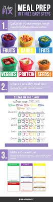Diet Plan Generator Clean Eating Plan Workout And Diet Plan