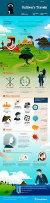 the alchemist chapter summary the alchemist study guide from the  best images about literature infographics heart study guide for jonathan swift s gulliver s travels including the alchemist by paulo coelho book summary
