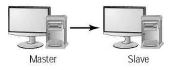 BAB 3 LANDASAN TEORI 3.1. Sistem Informasi 3.1.1. Sistem Menurut Jerry Fitz  Gerald, Arda F. Fitz Gerald dan Warren D Stalling, j