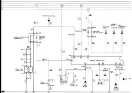 wiring diagram 91 mazda b2600 wiring wiring diagrams online