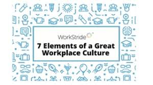 7 Elements Of Culture 7 Elements Of A Great Workplace Culture