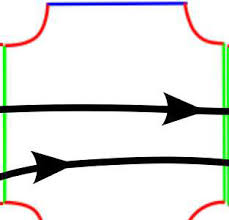 An algebraic characterization of simple closed curves on surfaces ...