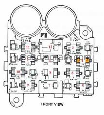 yj fuse box wiring diagram site fuse box jeep wrangler yj 93 yj fuse box fuse box diagram