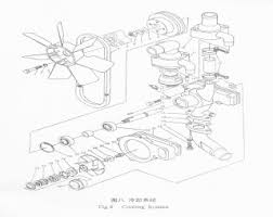 power transmission system of a farm tractor power wiring diagram John Deere Lt160 Wiring Diagram polyester briefs and panties furthermore nut m12 in addition mf 135 engine diagram also john deere john deere lt160 starter wiring diagram