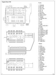 2005 ford focus fuse box wiring diagram and fuse box 05 Ford Focus Fuse Box Diagram where is the headlight low relay on 2005 ford focus fuse box 04 ford focus fuse box diagram