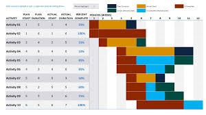 Gantt Chart Drive Data Driven Gantt Chart Powerpoint Templates