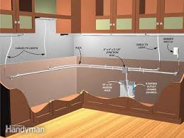under cabinet lighting without wiring. Under Cabinet Lighting Without Wiring. Bathroom Cabi Fixtures Wiring Mobile Home The Family Handyman