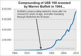 Warren Buffett Money Chart The Extraordinary Edge You Have As A Small Investor Safal