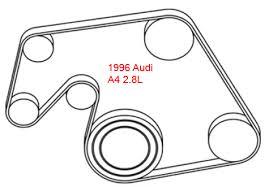 1996 audi a4 quattro 2 8l serpentine belt diagram ricks 1996 audi a4 quattro 2 8 liter engine serpentine belt diagram
