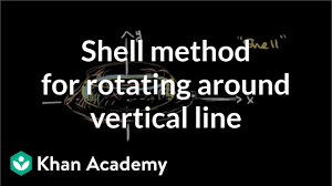 Shell Method For Rotating Around Vertical Line Video