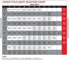 Carbon Express Crossbow Arrow Chart Carbon Express Target Field Chart