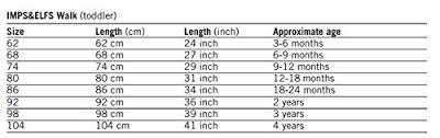 Imp Originals Size Chart Amazon Com Imps Elfs Unisex 6 Pocket Slim Grey Jeans