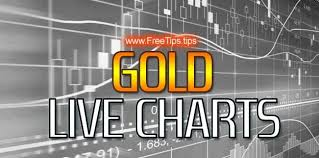 Mcx Gold Live Chart Today Pin By Www Freetips Tips On Mcx Free Tips Mcx Commodity