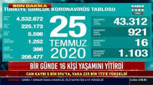 25 Temmuz koronavirüs tablosu Türkiye! Bugün vaka ve ölü sayısı kaç oldu?  Corona tablosu