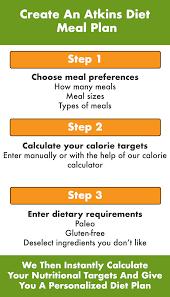 Types Of Meals Atkins Diet Plan Create A Custom Atkins Diet Meal Plan Right For You