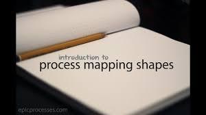 Process Map And Flow Chart Symbols Six Sigma Study Guide