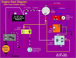 diy push start button wiring diagram page th this image has been resized click this bar to view the full image