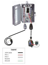 i too have a spa panel question home brew forums additionally any clarity on how the spa panel s 50a gfci breaker is compatible the 30a circuit would be helpful as well
