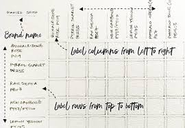 How To Make A Watercolor Mixing Chart Step By Step